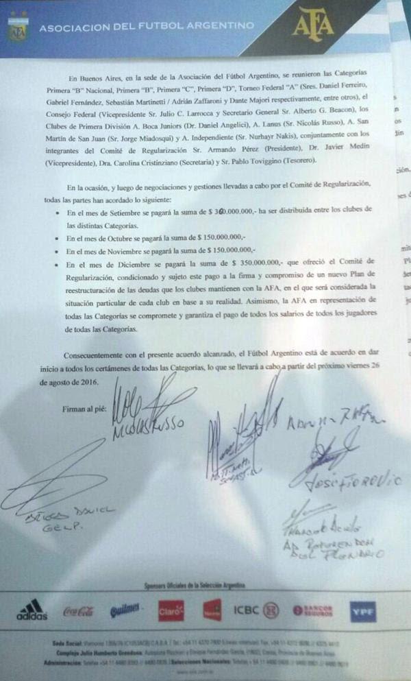El acta que firmaron los dirigentes en la AFA