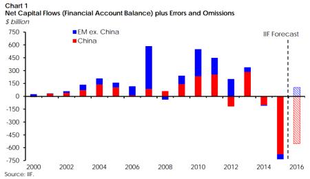Podemos evitar a recessão mundial que se aproxima?