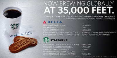 Delta Serves Starbucks® Coffee In-Flight Worldwide