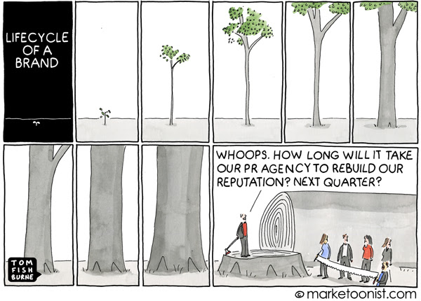 """Brand Reputation"" cartoon"
