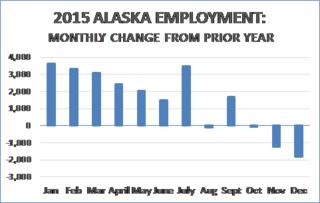 2016.05.31 Employment 1
