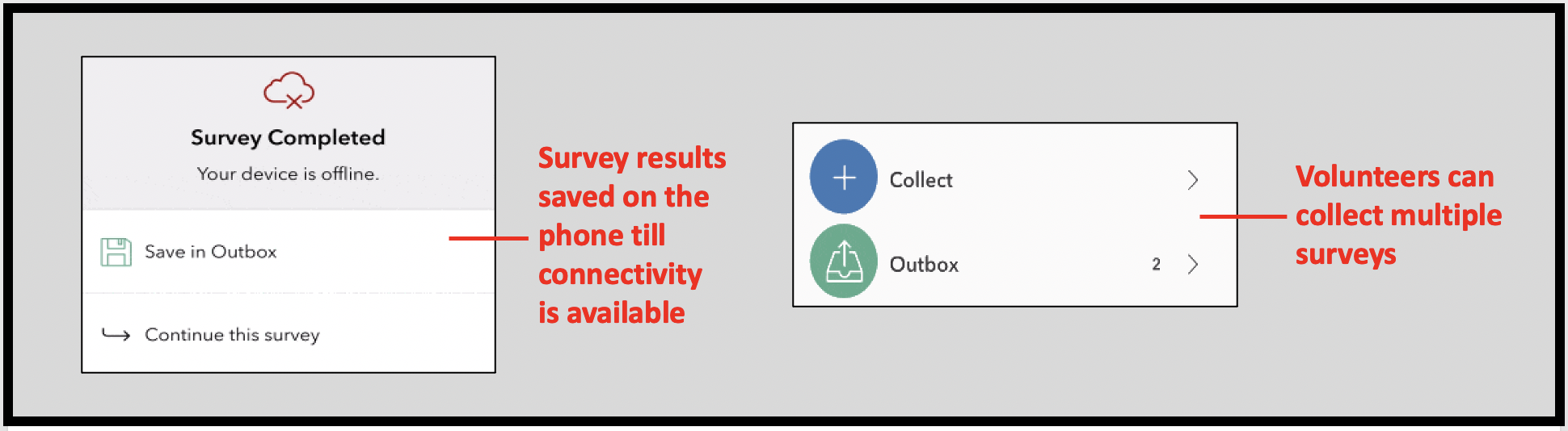 Survey123 stores survey results on the volunteer's phone till cell service is available