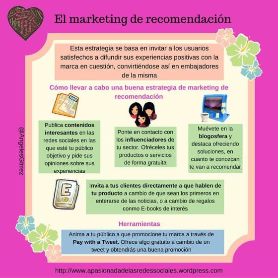 Marketing de recomendación