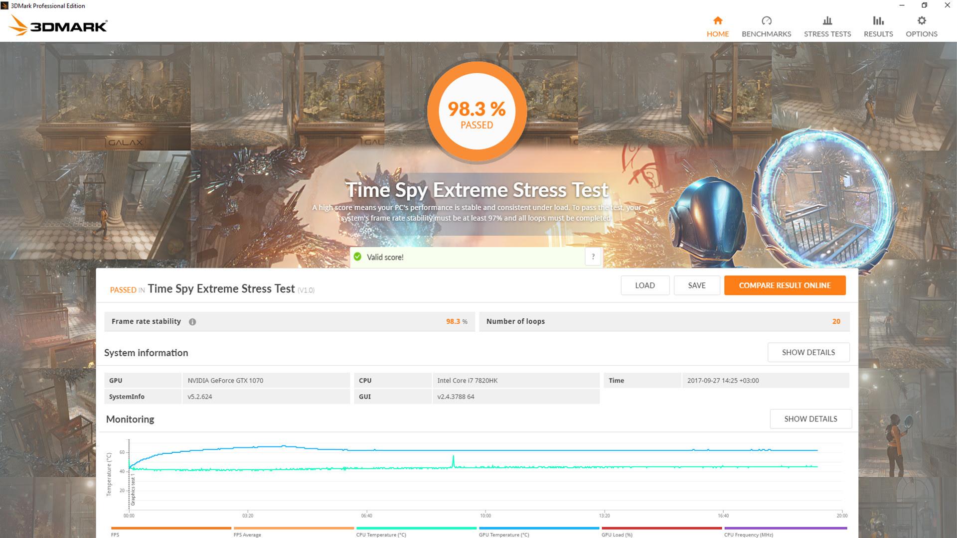 3DMark Time Spy Extreme Stress Test result screenshot