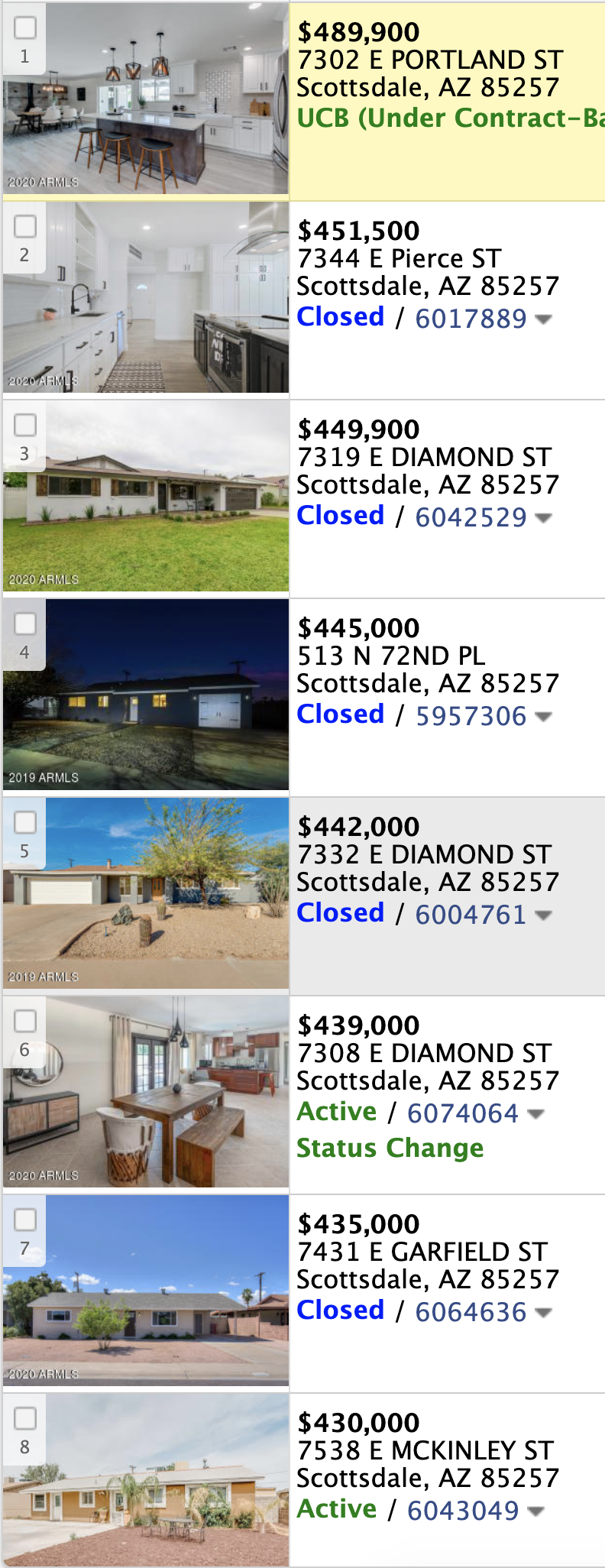 7325 E Papago Dr Scottsdale, AZ 85257 comps list