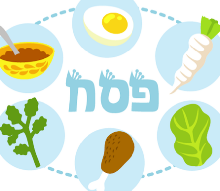 Seder For Young Children