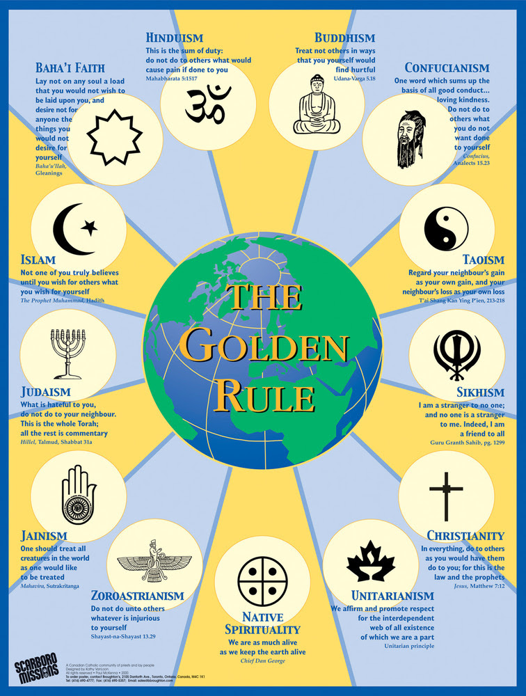 Golden Rule Poster