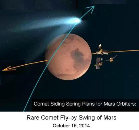 Rare Comet encounter