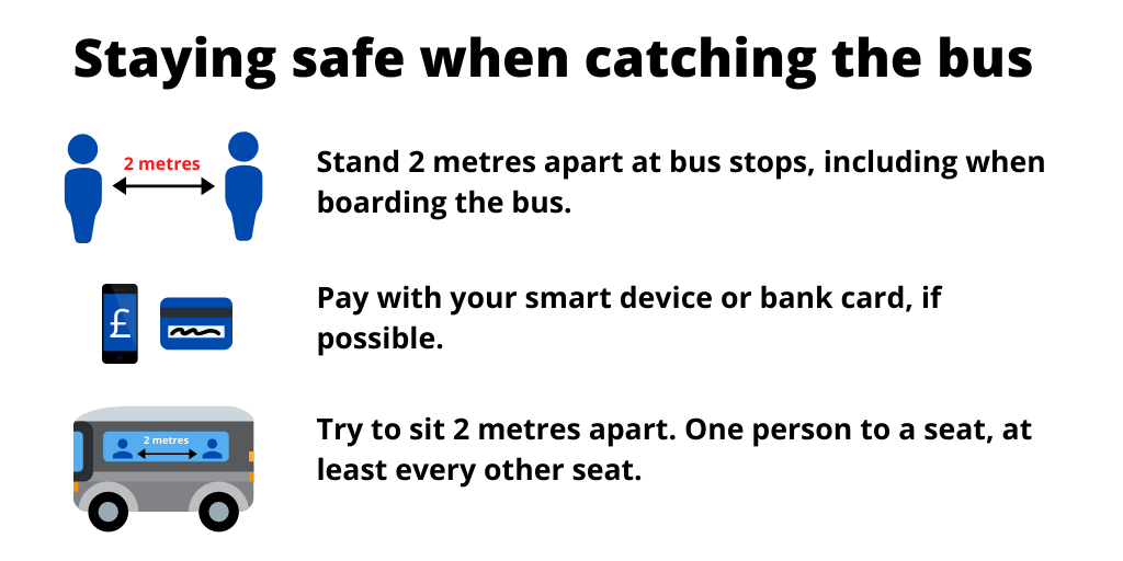 Staying safe when catching the bus: Stand 2 metres apart at bus stops, including when boarding the bus. Pay with your smart device or bank card, if possible. Try to sit 2 metres apart. One person to a seat, at least every other seat.
