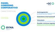 BYMA lanzó un panel de gobierno corporativo