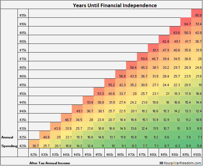 earlyRetirementGrid2018_with_tag.PNG