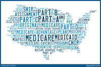 "Map of United States done in CMS Program terms like ""Medicare, Medicaid, CHIP, etc."""