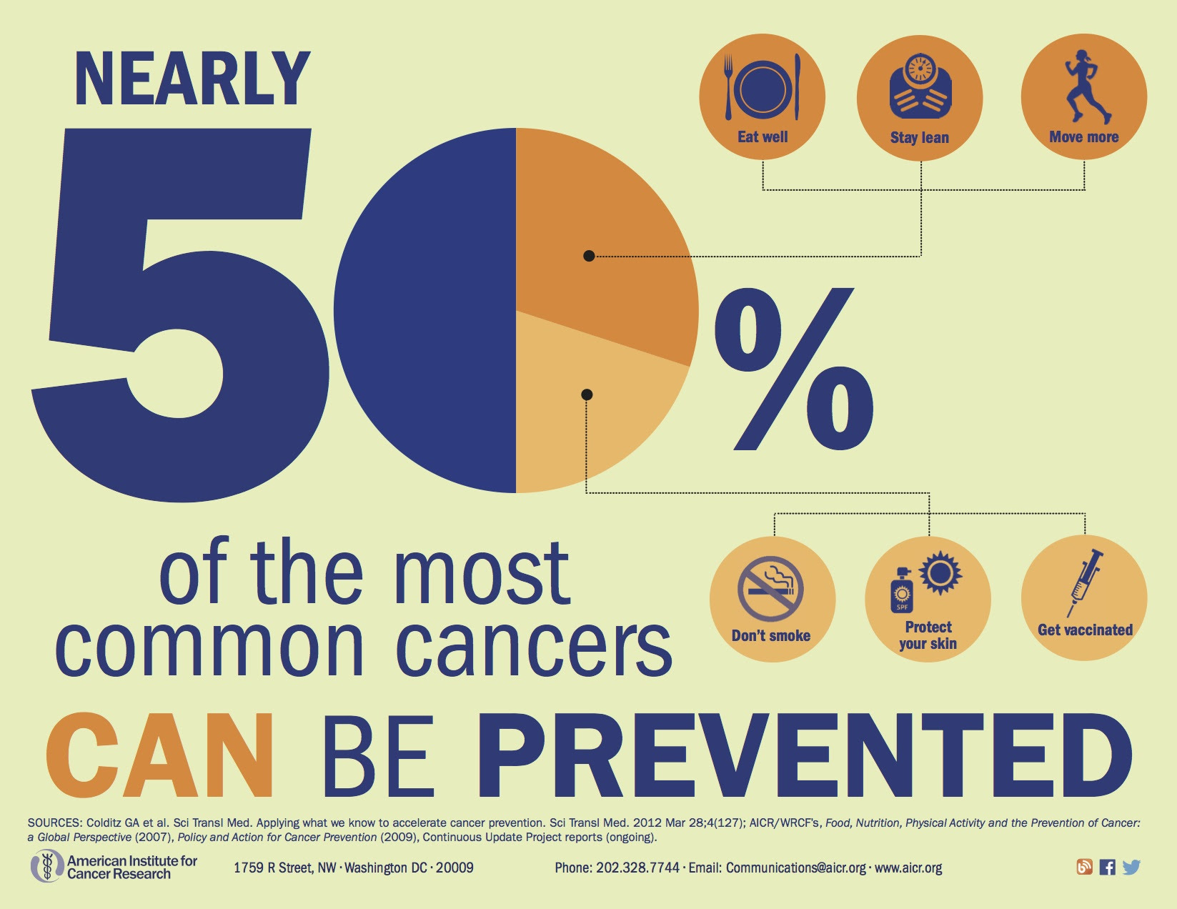 eNews: New Awareness Campaign Highlights Healthy Changes That Lower Risk