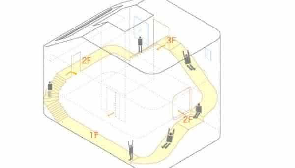 casa escorregador 3