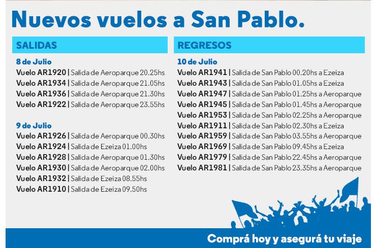 Vamos Argentina. Vamos con Aerolíneas