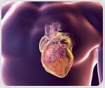 Heart failure patients with preserved ejection fraction have better survival outcomes, study shows