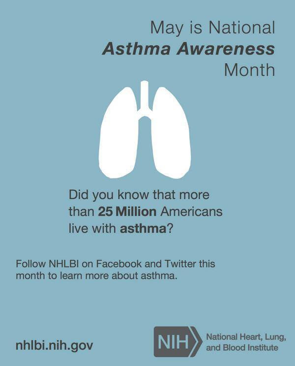 Asthma Awareness Month Graphic