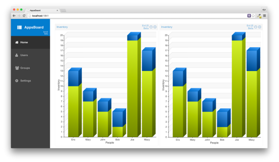 Dashboard with 3D charts