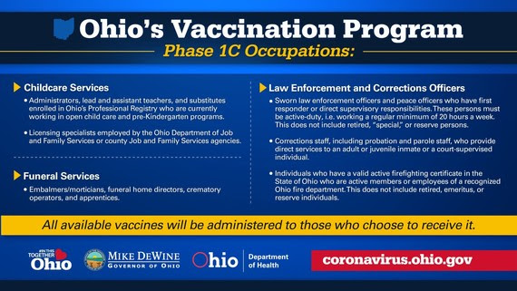 Ohio Vaccination Program