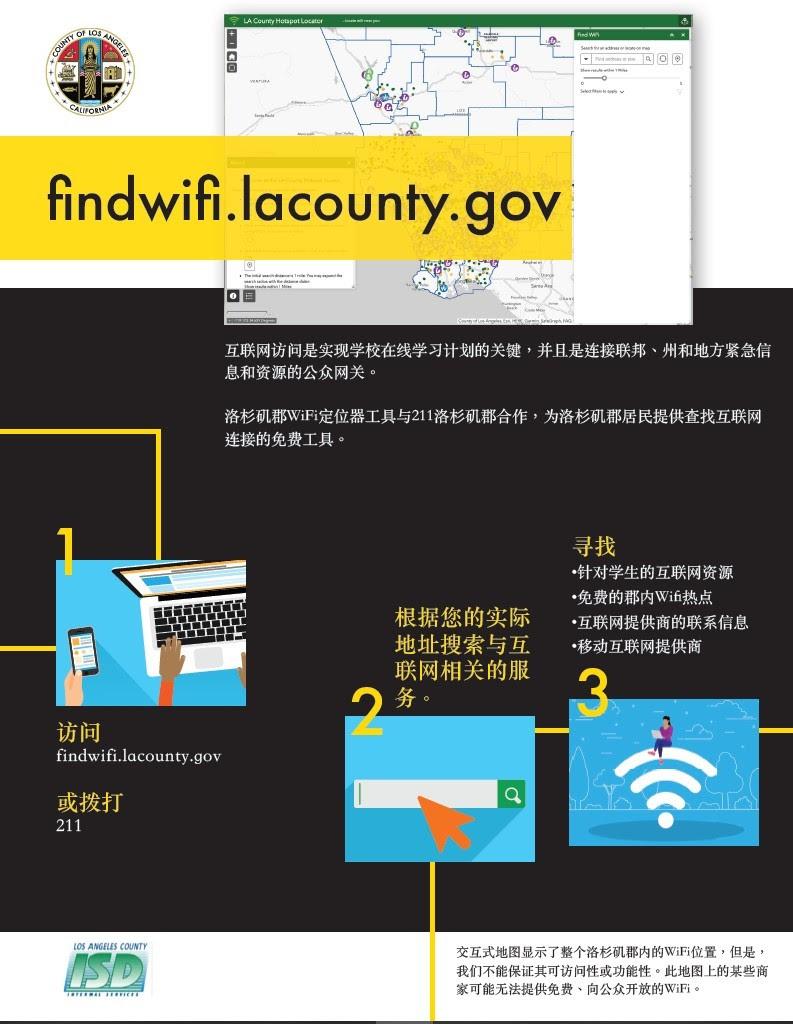 Chinese WiFi Locator