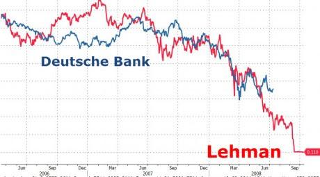 Deutsche Bank Lehman Brothers - Zero Hedge