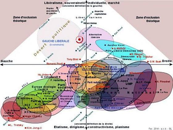 2014 paysage partisan france