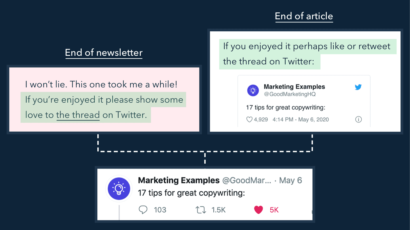 Twitter compounds growth