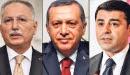 elezioni turchia 2014