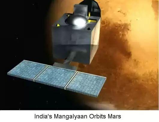 MOM orbits Mars