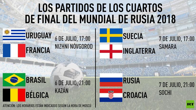 Cruces, horarios y sedes: así quedan los cuartos de final del Mundial de Rusia 2018