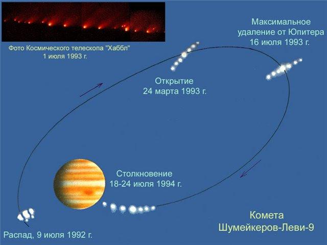 shema kometi.jpg