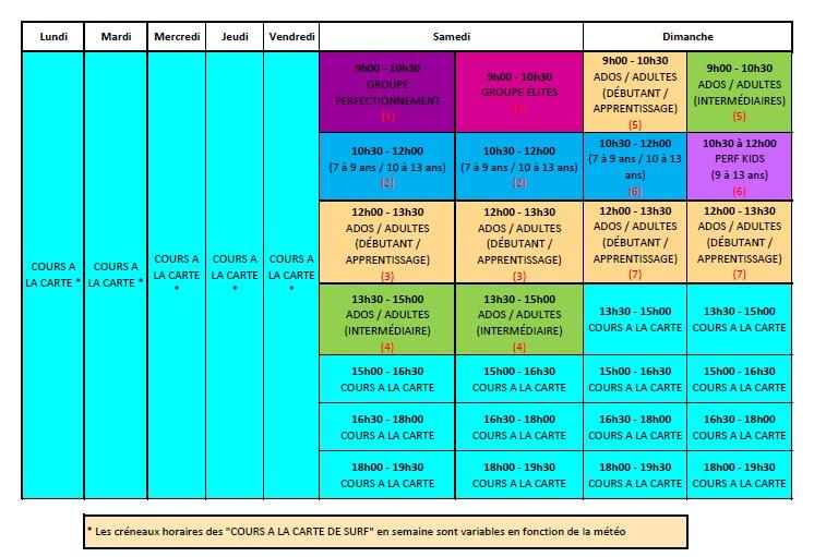 Planning cours de SURF 2018 / 2019