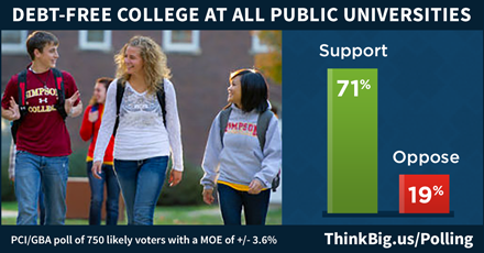 Debt-free college at all public universities