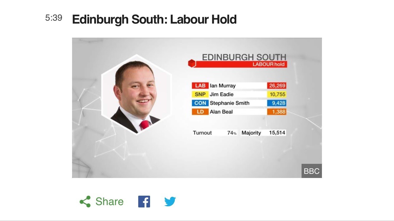 Edinburgh_SOuth_Hold.jpg