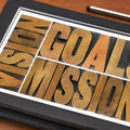 7 Things Every Nonprofit Vision Statement Needs