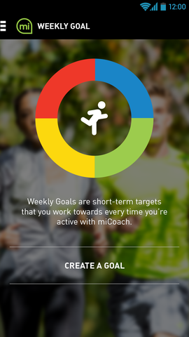 adidas FitSmart- The Best Activity Tracker in the Market!