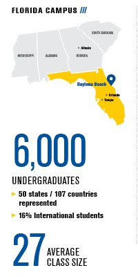 Florida Campus (state of Florida image): 6,000 Undergraduates, 50 states and 107 countries represented, 27 Average Class Size
