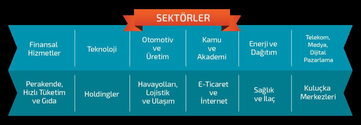 smartcon sektorler