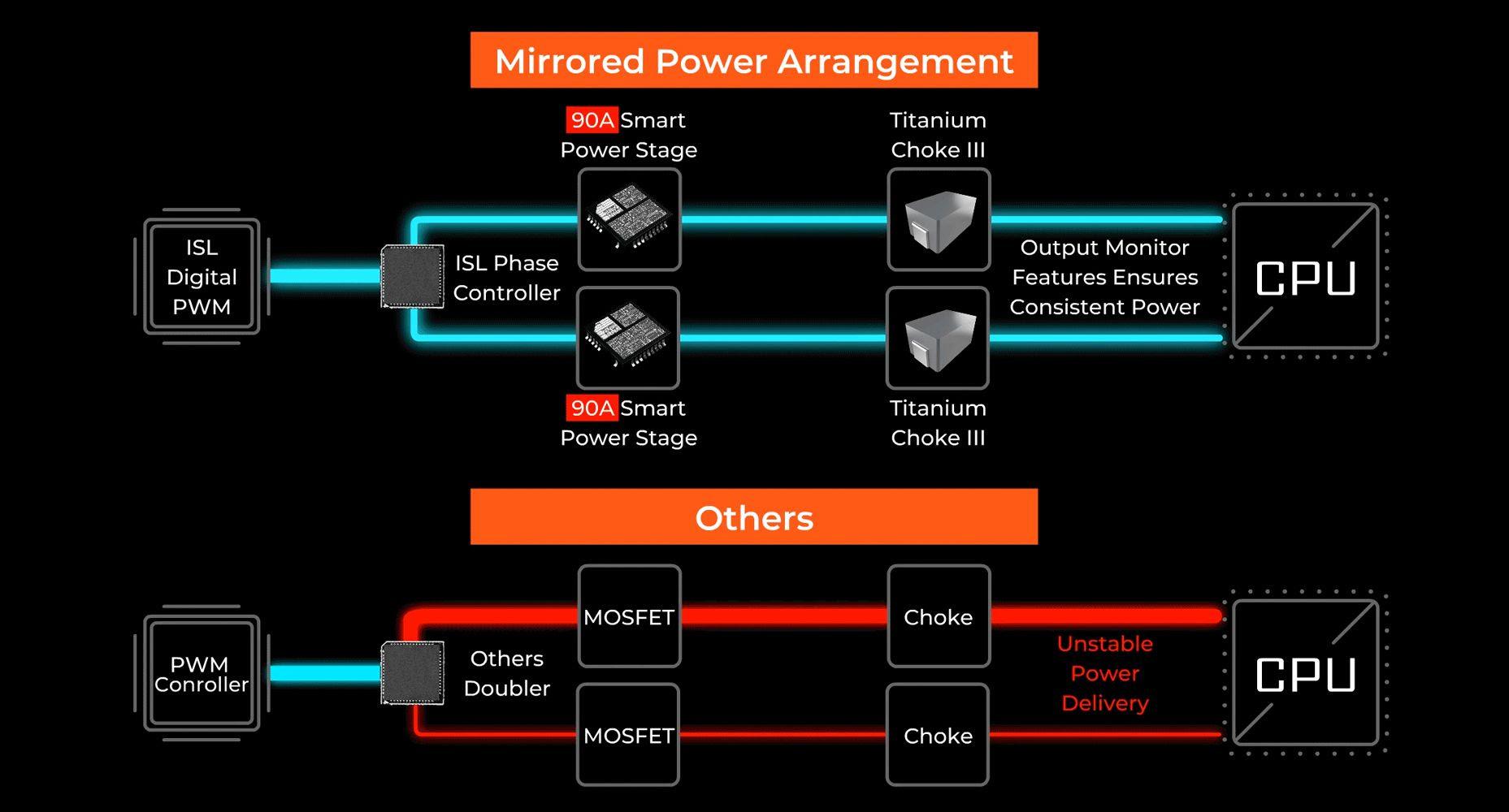 msi-meg-z590-mirrored_power.jpg