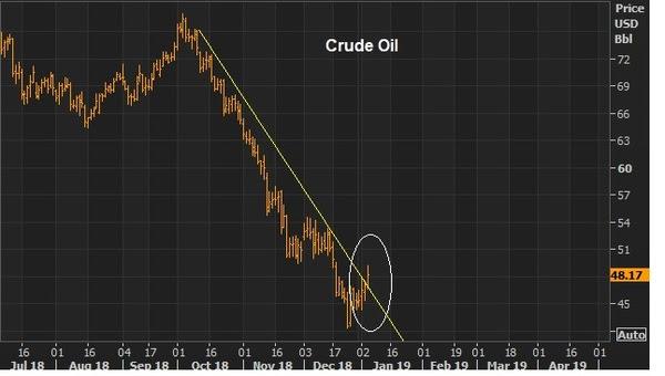 jan4 oil
