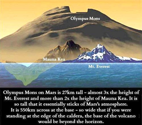 olympus-mons-volcano