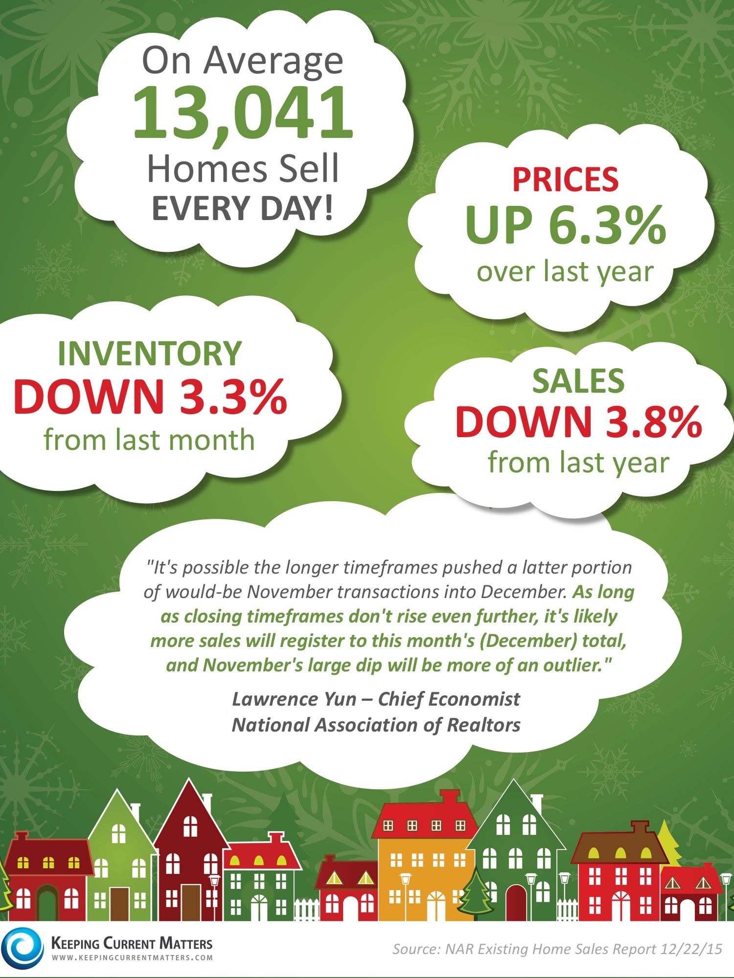NAR's Latest Existing Home Sales Report [INFOGRAPHIC]   Keeping Current Matters