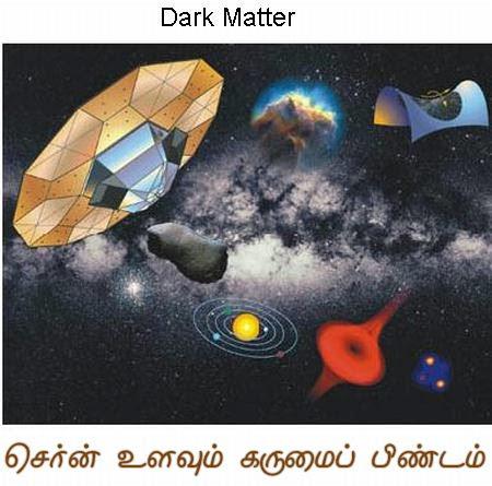 CERN Fig 9 Experiment on Dark Matter
