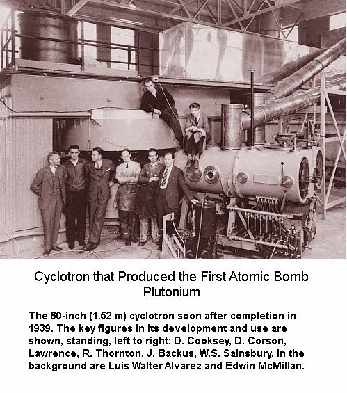 Plutonium Produced Cyclotron