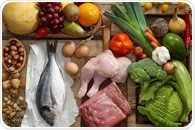 Paleo Diet: What to Eat