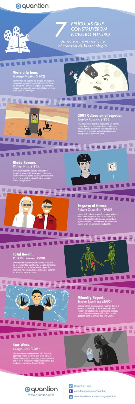 7 películas que construyeron nuestro futuro