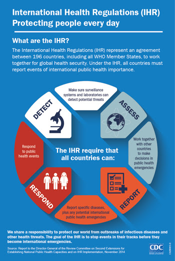Infographic of the week: International Helath Regulations - Protecting people every day