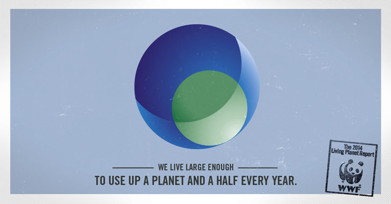 Do you know how many 'planets' worth of resources we consume?