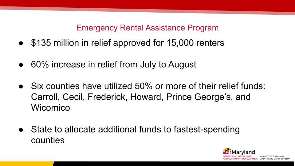 emergency rental assistance program. $135 million in relief approved for 15,000 renters.