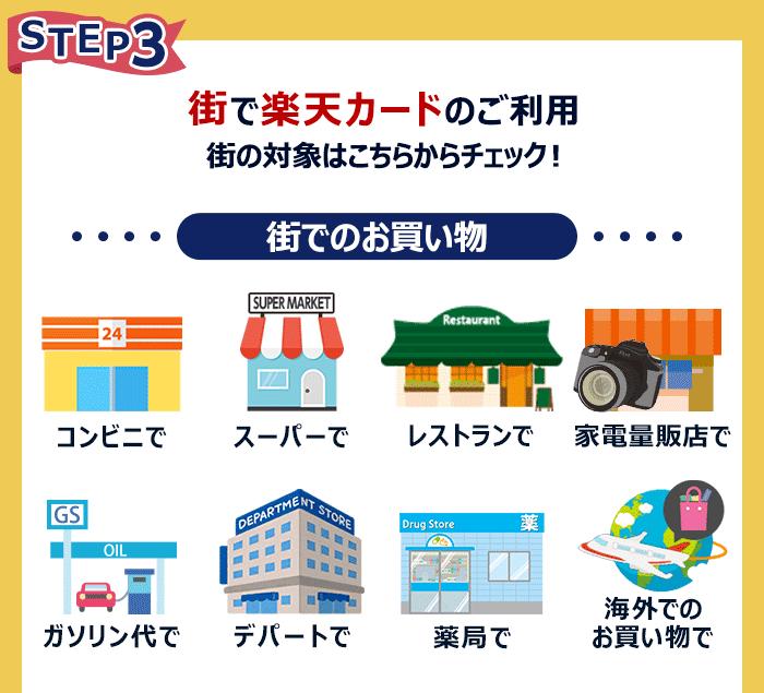 STEP3:街で楽天カードのご利用 街の対象はこちらからチェック! 【街でのお買い物】コンビニで、スーパーで、レストランで、家電量販店で、ガソリン代で、デパートで、薬局で、海外でのお買い物で